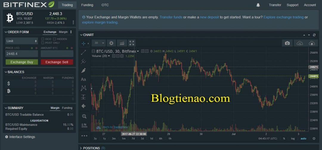 Giao diện chính của sàn giao dịch Bitfinex