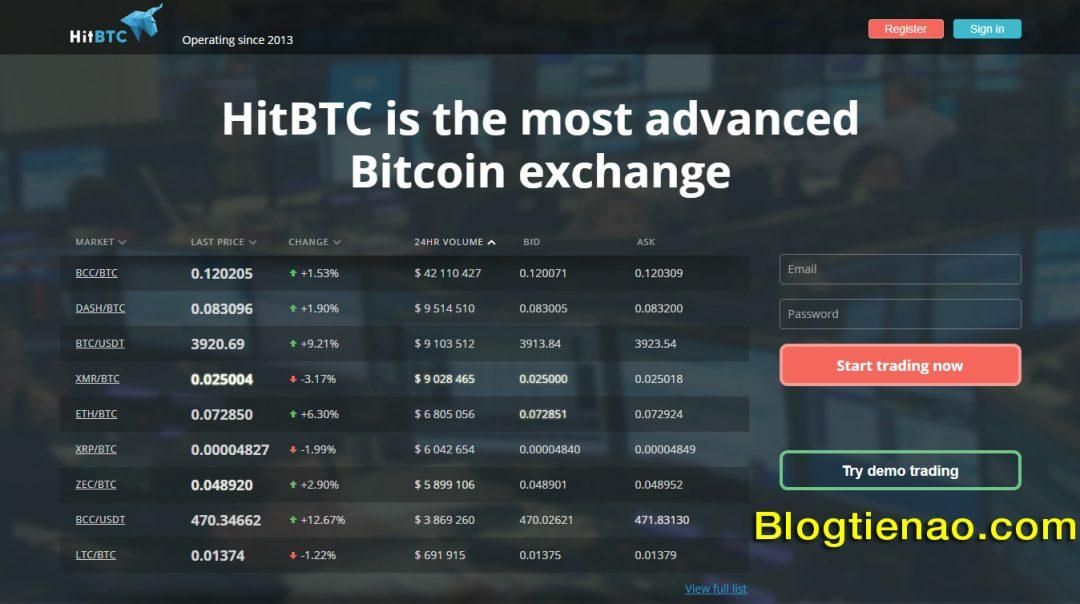 Что такое HitBTC? Представляем HitBTC Bitcoin и криптовалютный обмен