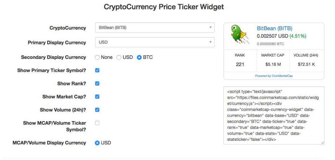Полезность графика цен монеты для вставки на ваш сайт
