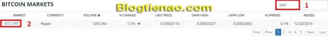 Bittrex پر لہر خریدنے اور فروخت کرنے کا طریقہ تصویر 1