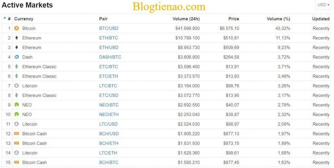 trh s mincemi