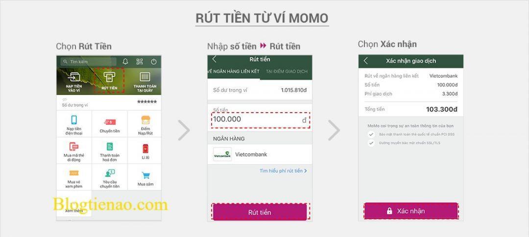 Hướng dẫn rút tiền từ Momo