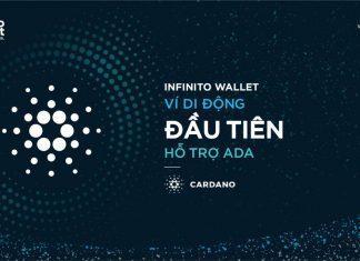 ví tiền điện tử