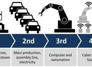 công nghiệp 4.0