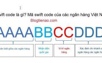 swift-code-la-gi