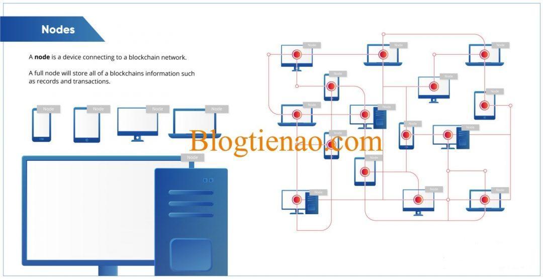 node-la-gi