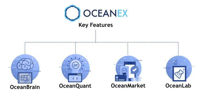 主な機能OceanEX