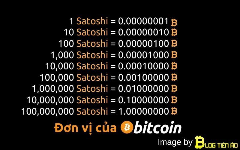 Unidad Satoshi de moneda virtual btc