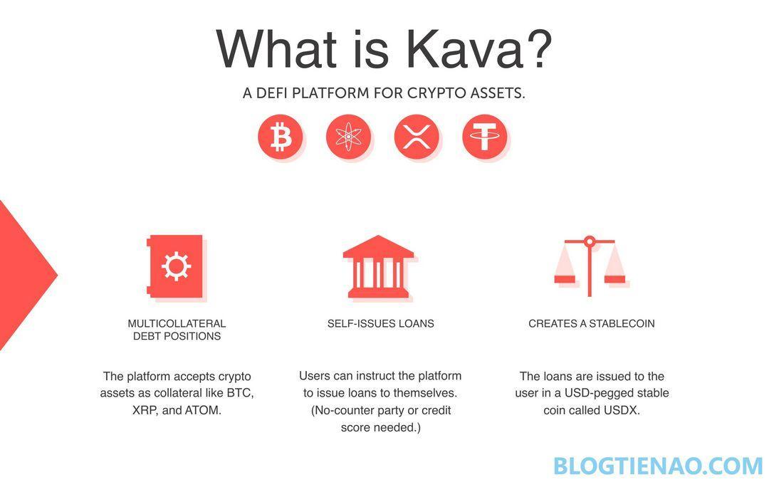 Nền tảng DeFi Kava