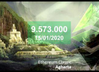 Hardfork Agharta của Ethereum Classic