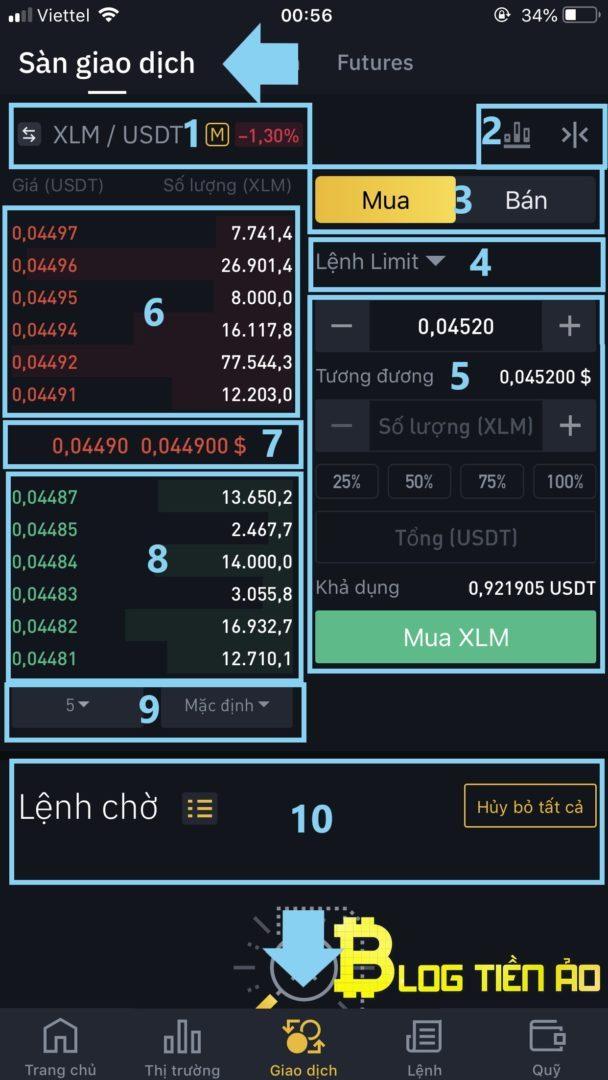 Interfaccia di trading App Binance