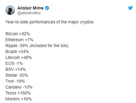إنجازات الأموال الكبيرة في عام 2019