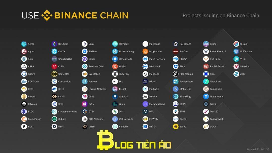 Use Binance Chain