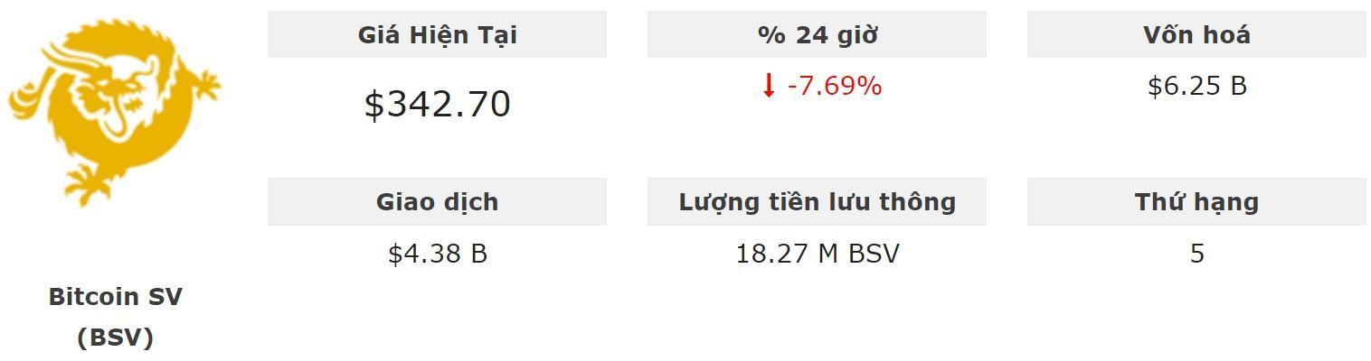 Tỷ giá BSV