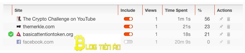 Trình duyệt Brave sử dụng sổ cái để theo dõi hoạt động trực tuyến của bạn