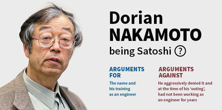 Dorian Nakamoto