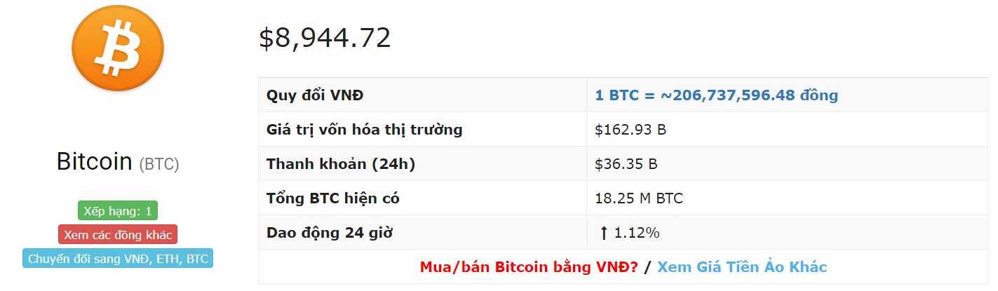 Bitcoin trading company 24 hours
