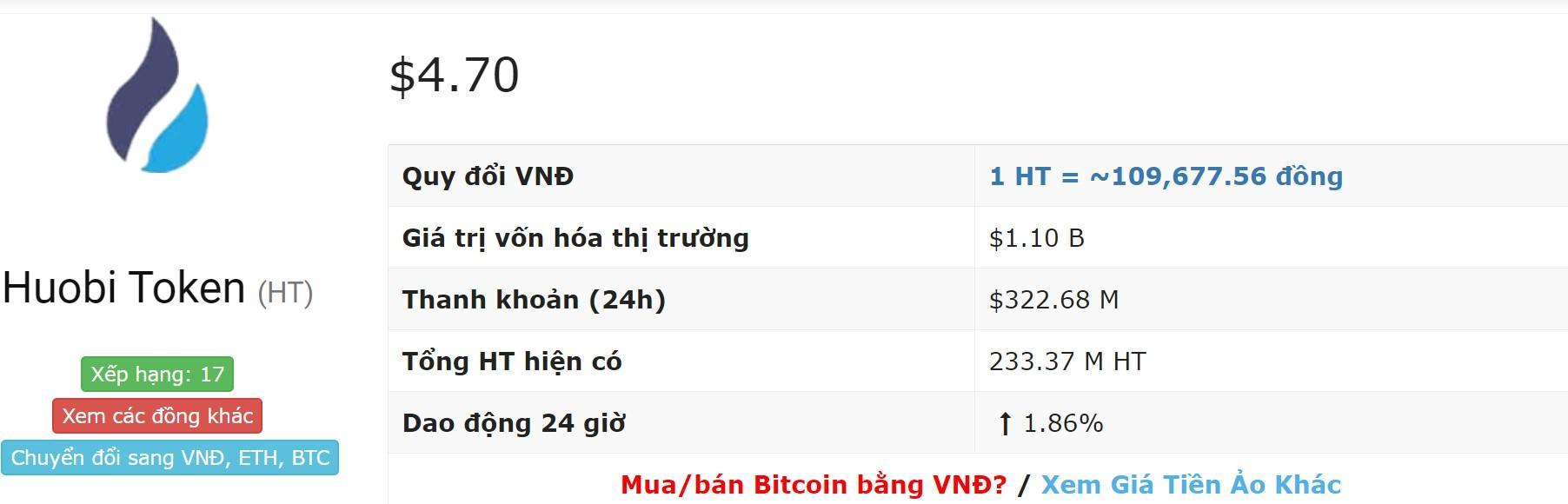 Tỷ giá Huobi Token