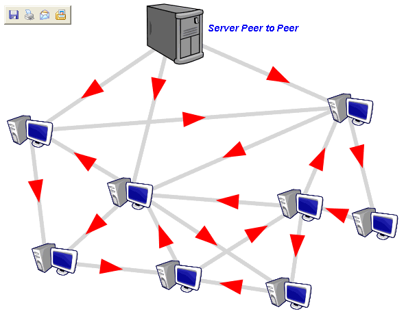非構造化P2Pネットワーク