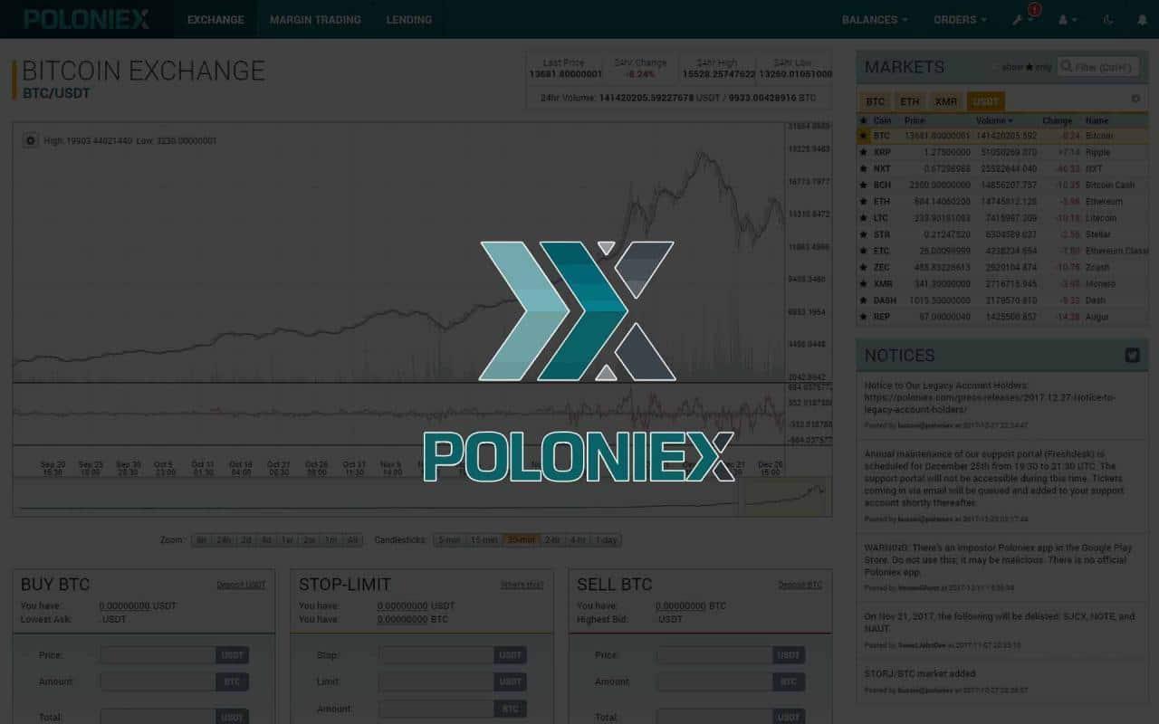 Poloniax