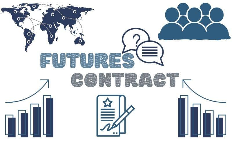 συμβόλαιο μελλοντικής εκπλήρωσης