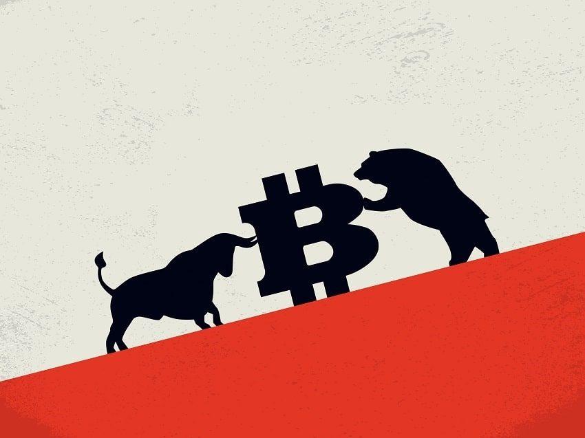 bitcoin có thể test lại 10.000 usd hay không