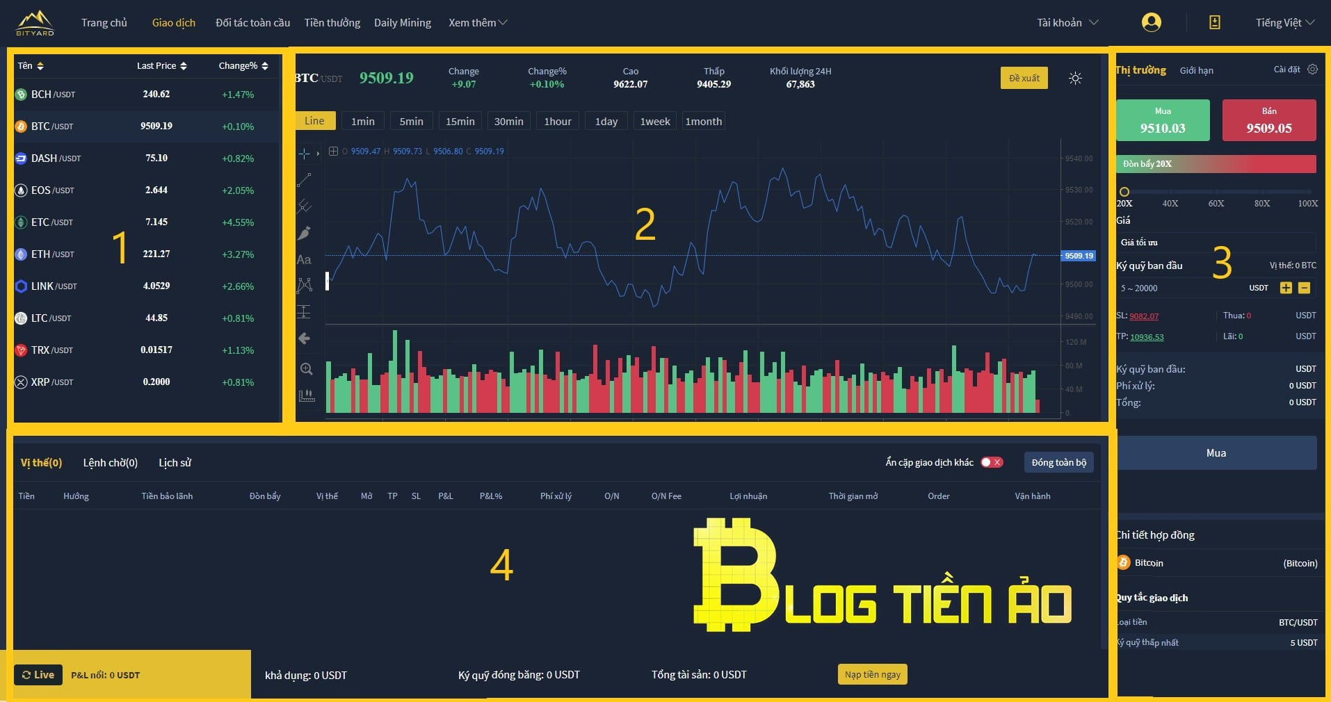 Bityard-transactie-interface