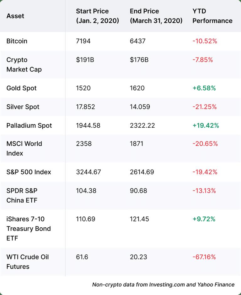 bitcoiny a akcie