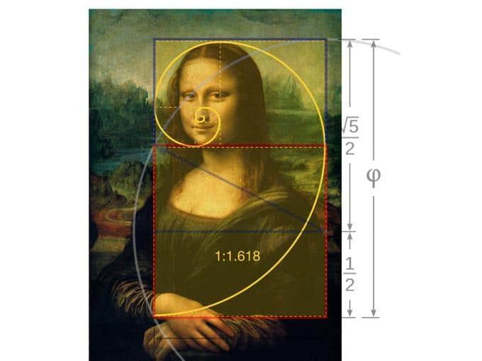 Proporción dorada de Fibonacci Mona Lisa
