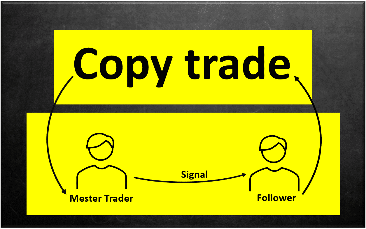 Học Copy Trade dễ hơn bao giờ hết với hệ thống giao dịch JFX