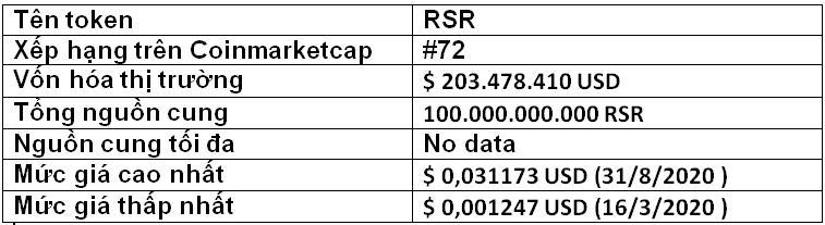 RSR koper overzicht
