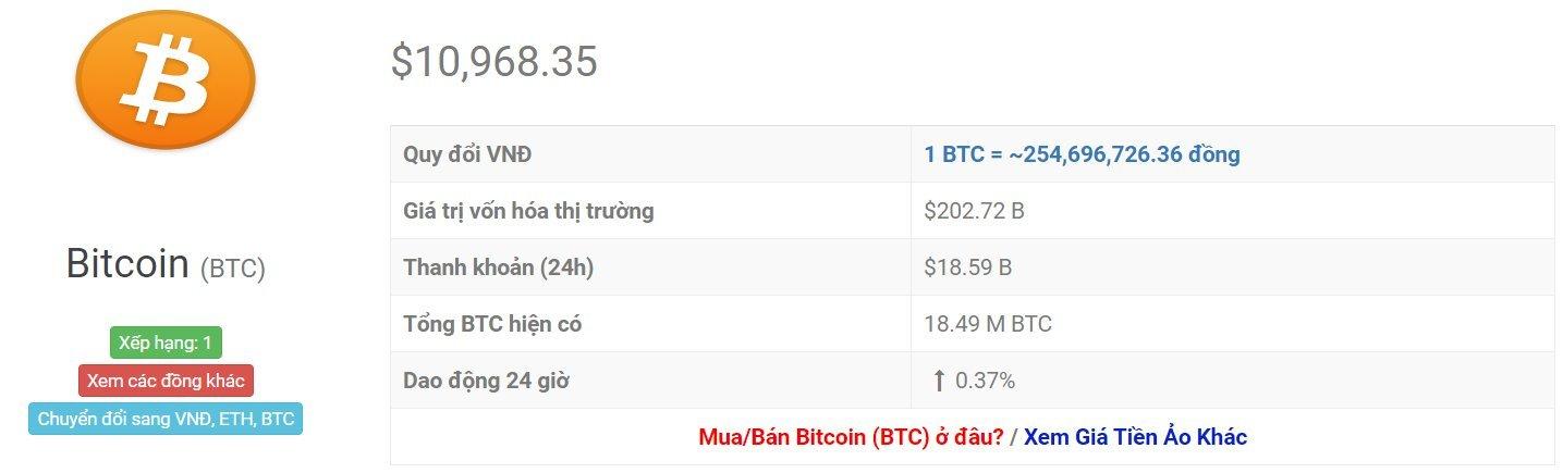 směnný kurz BTC
