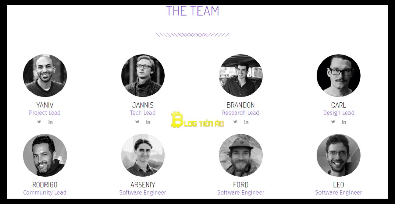 the graph team
