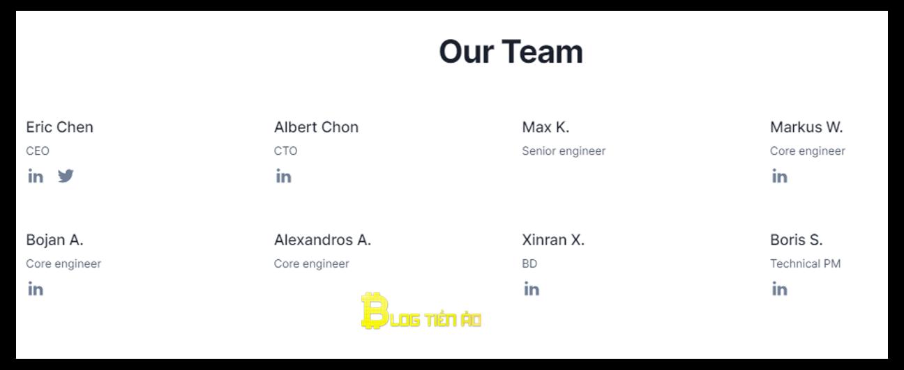 team di protocollo iniettivo