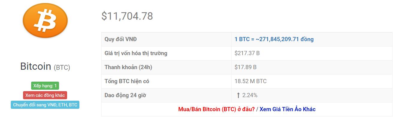 អត្រាប្តូរប្រាក់ Bitcoin