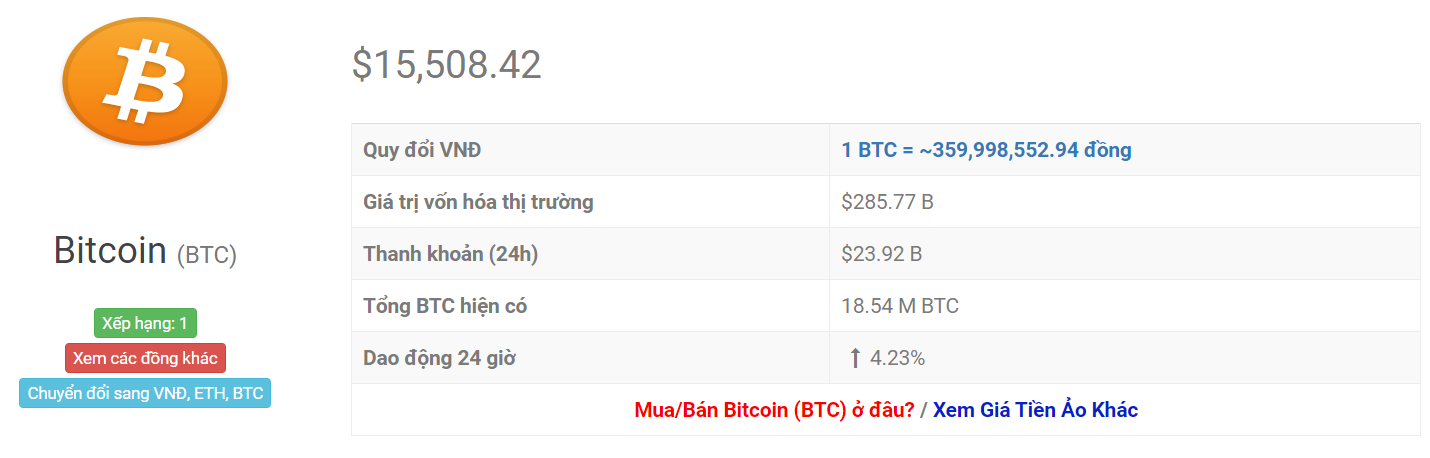 tỷ giá bitcoin 24h