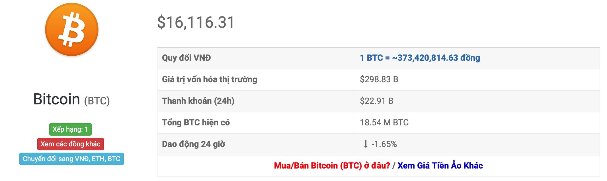 tỷ gía bitcoin