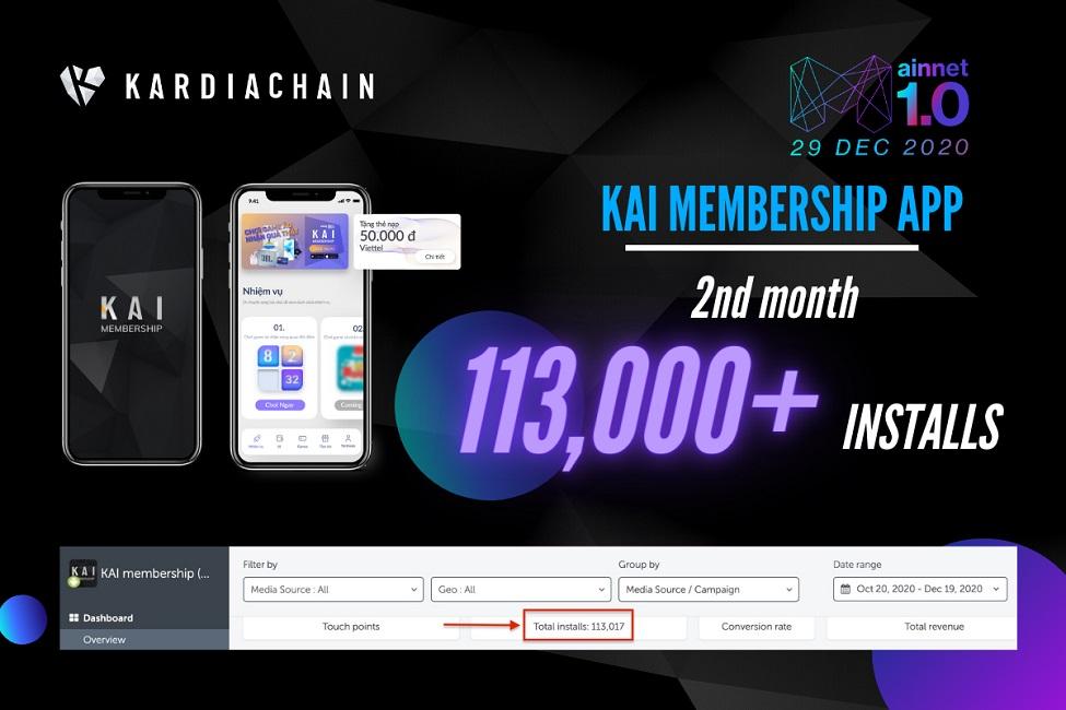 kai membership