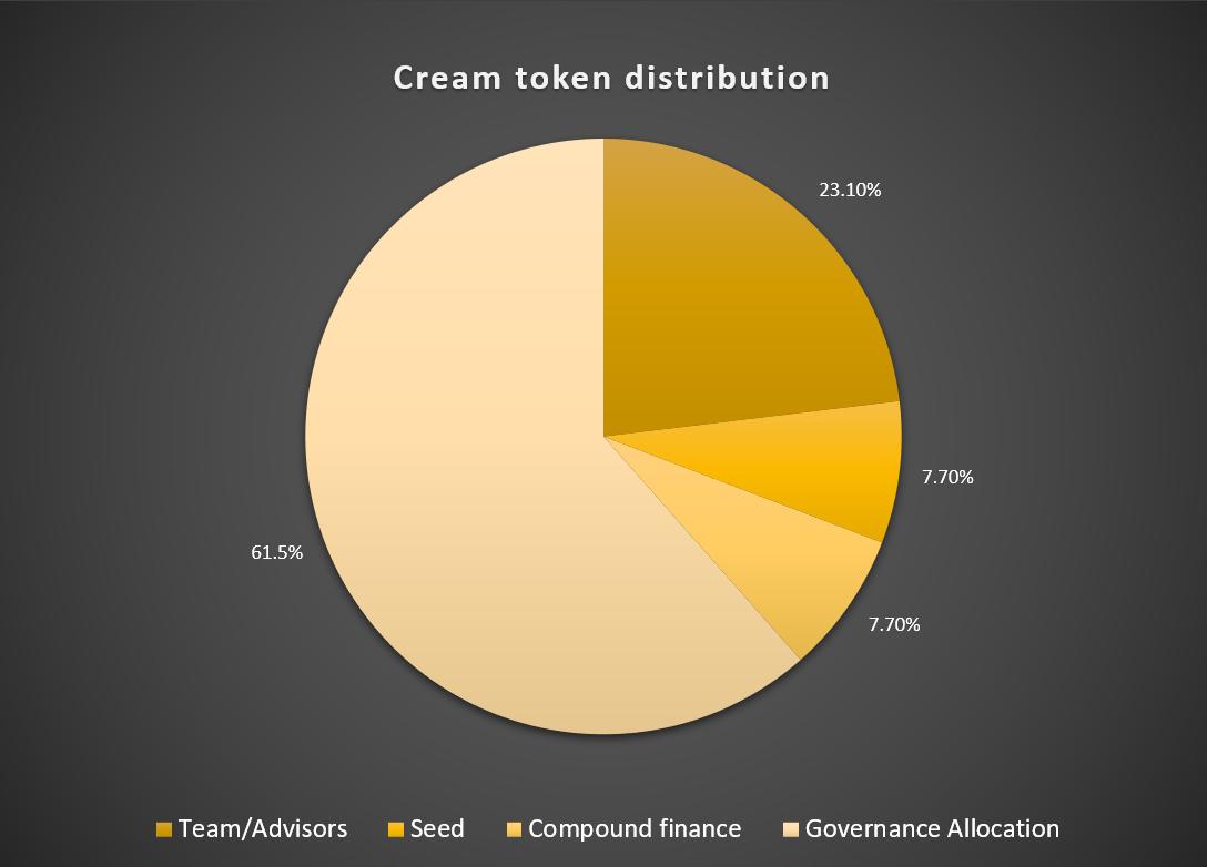 توزيع رمزية كريم