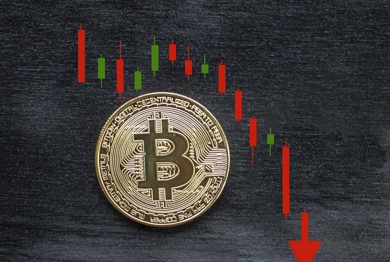 """Bitcoin điều chỉnh mạnh khiến tâm lý thị trường chuyển từ """"Tham lam"""" sang """"Sợ hãi"""""""