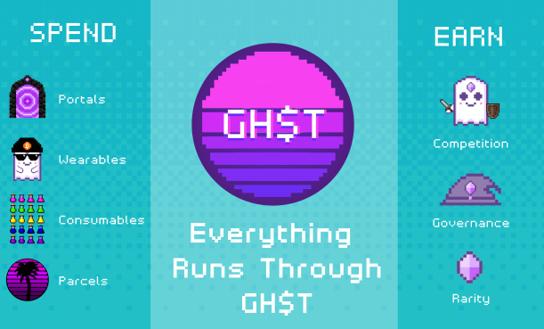 ما هو الرمز المميز ghst