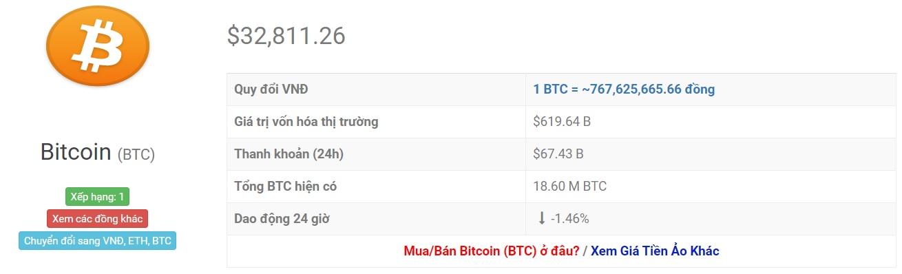 Bitcoin exchange rate