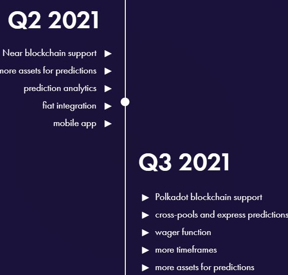voorspoedige roadmap q2 q3
