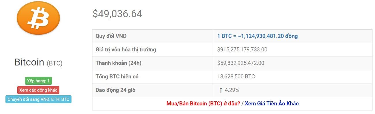 tỷ giá bitcoin hiện tại
