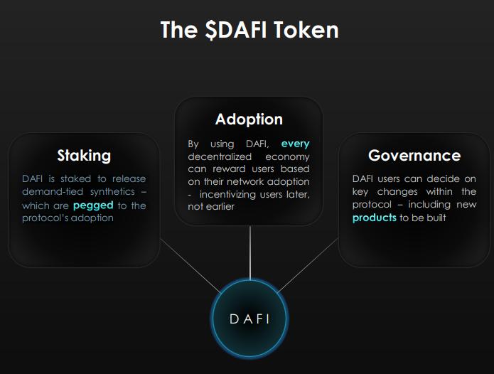 dafi protocol tokenomics