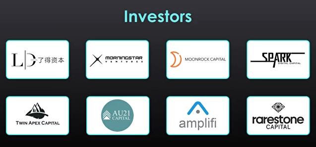 investors dafi