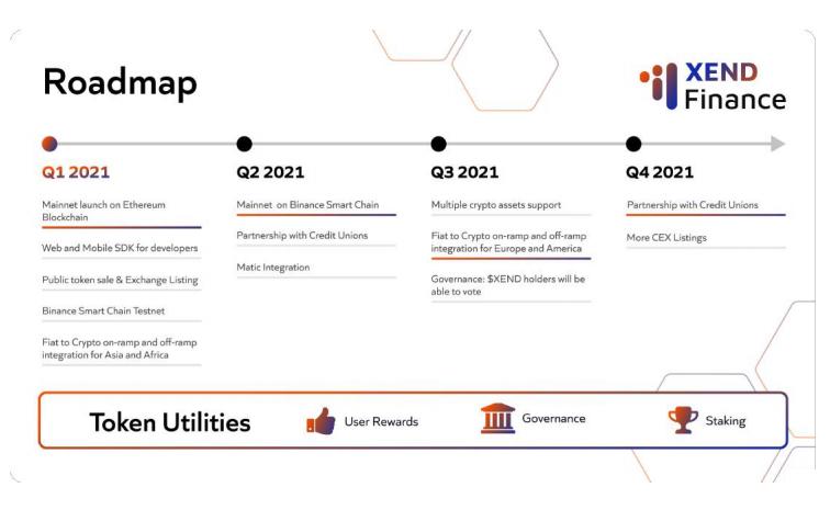 roadmap xenfinance
