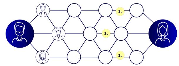 tính năng hopr protocol