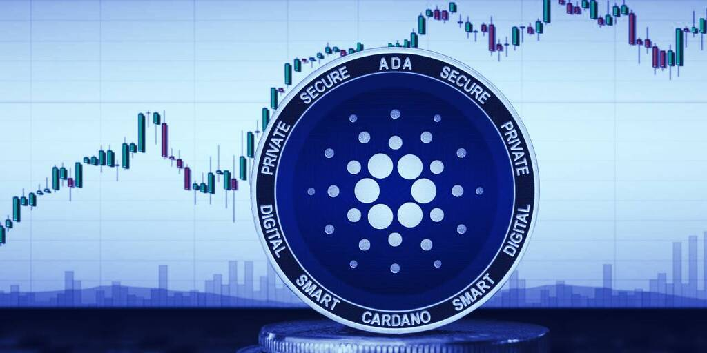 ADA / USDとBTC / USDの相関関係はネガティブゾーンにあり、これはアルトコインでは非常にまれです。