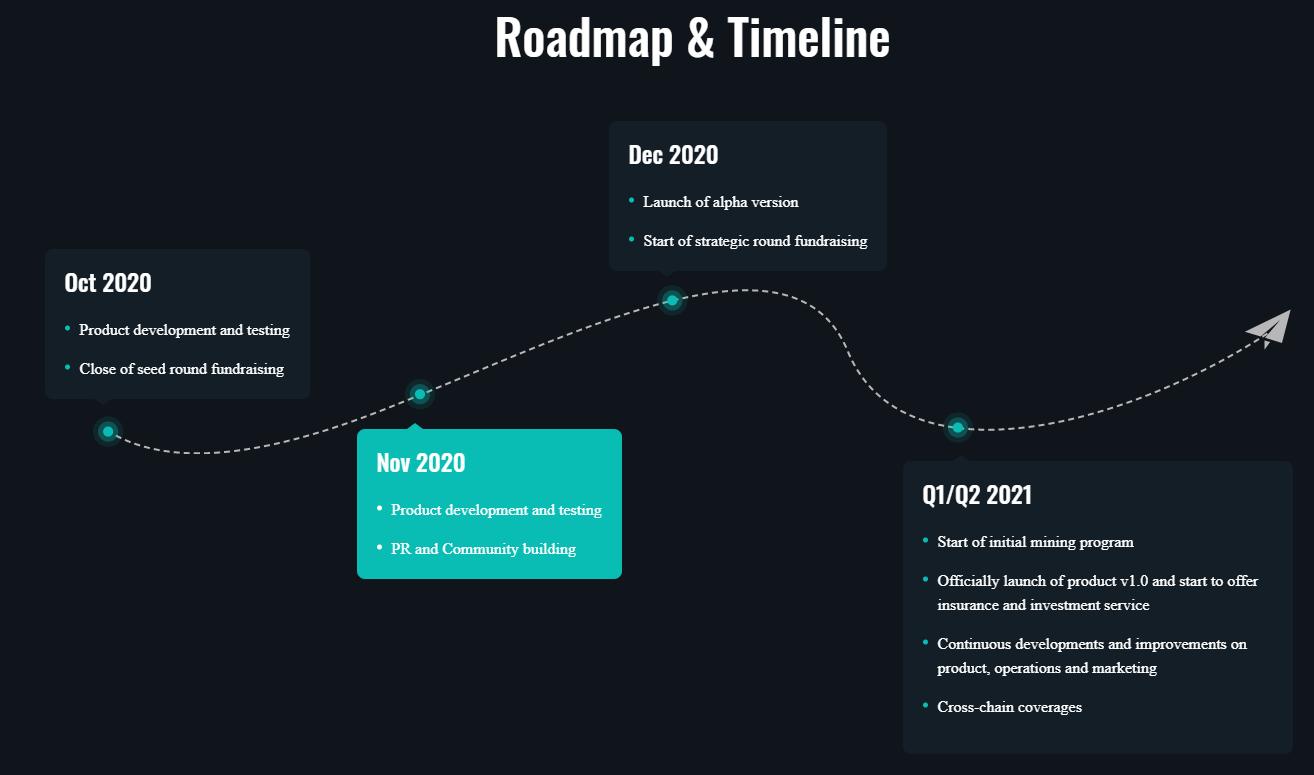 Roadmap van InsurAce